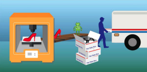 "The United States Postal Service (USPS) Thinks Outside The (Shipping) Box To ""Print"" (Via 3DP) A New Route To Its Future With Hyper-Logistics"